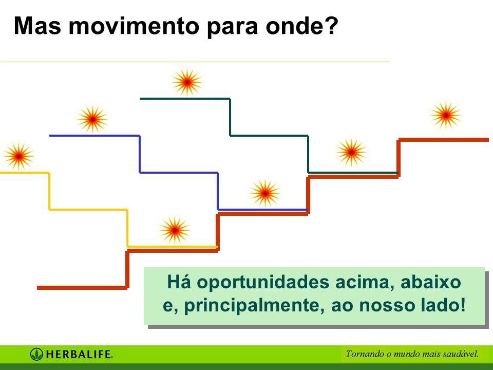 Há oportunidades acima, abaixo e, principalmente, ao nosso lado! Há oportunidades acima, abaixo e, principalmente, ao nosso lado! Mas movimento para o