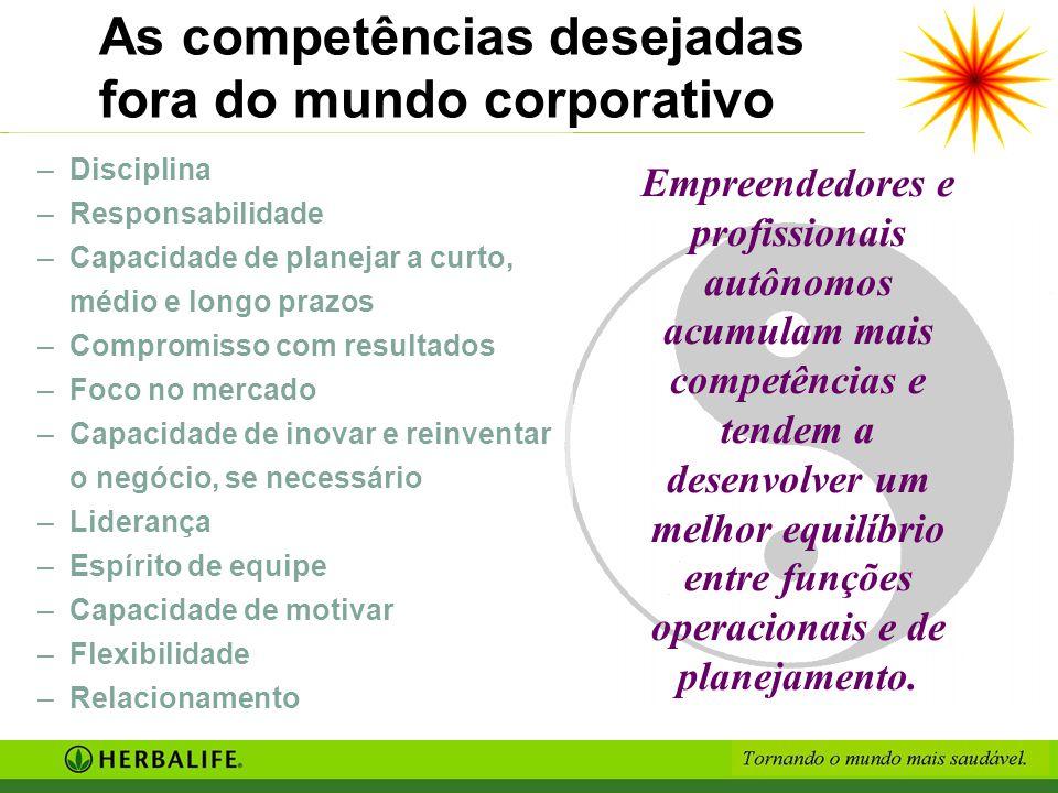 As competências desejadas fora do mundo corporativo –Disciplina –Responsabilidade –Capacidade de planejar a curto, médio e longo prazos –Compromisso c