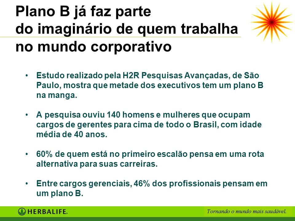 Plano B já faz parte do imaginário de quem trabalha no mundo corporativo Estudo realizado pela H2R Pesquisas Avançadas, de São Paulo, mostra que metad