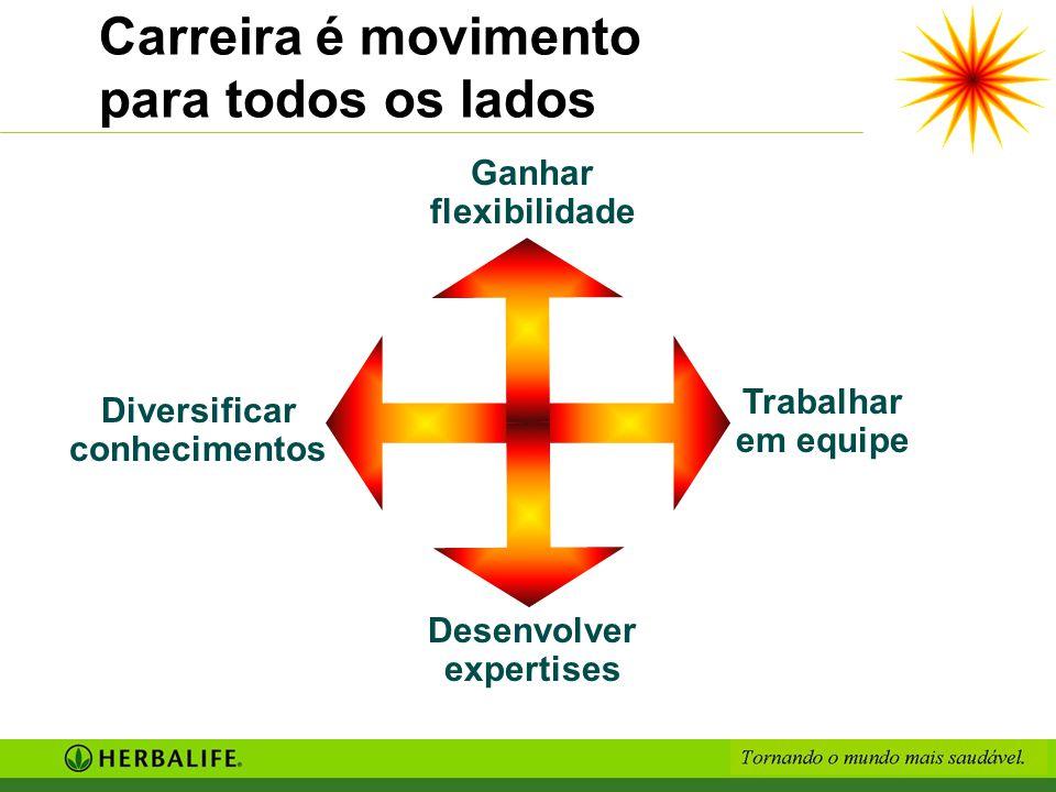 Carreira é movimento para todos os lados Diversificar conhecimentos Trabalhar em equipe Ganhar flexibilidade Desenvolver expertises