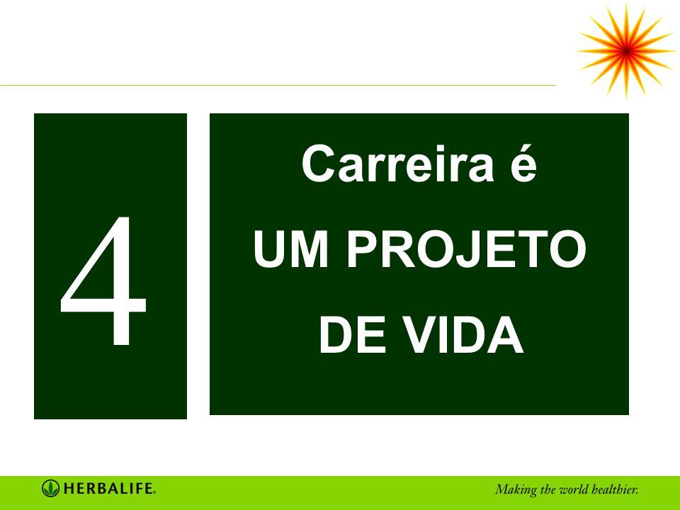 Carreira é UM PROJETO DE VIDA 4