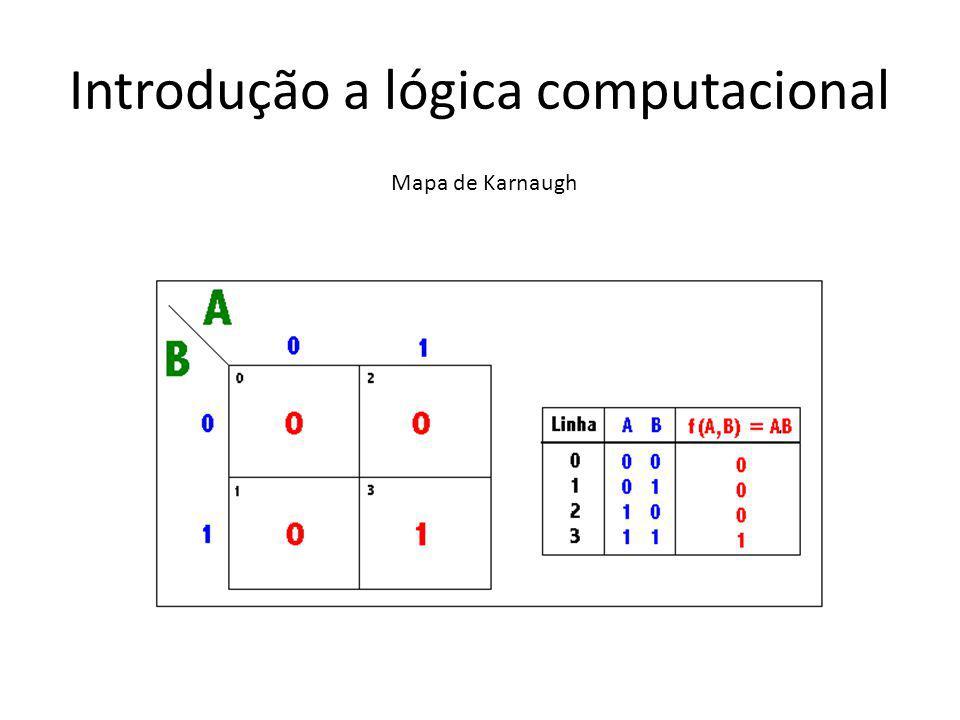Introdução a lógica computacional Mapa de Karnaugh