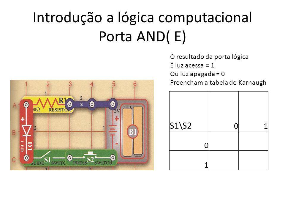 Introdução a lógica computacional Porta AND( E) S1\S2 01 0 1 O resultado da porta lógica É luz acessa = 1 Ou luz apagada = 0 Preencham a tabela de Karnaugh