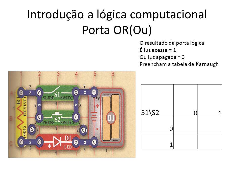 Introdução a lógica computacional Porta OR(Ou) O resultado da porta lógica É luz acessa = 1 Ou luz apagada = 0 Preencham a tabela de Karnaugh S1\S2 01 0 1