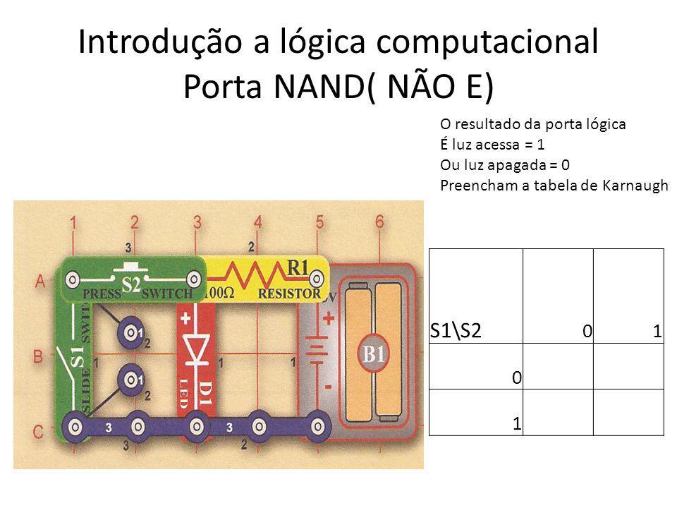 Introdução a lógica computacional Porta NAND( NÃO E) O resultado da porta lógica É luz acessa = 1 Ou luz apagada = 0 Preencham a tabela de Karnaugh S1\S2 01 0 1