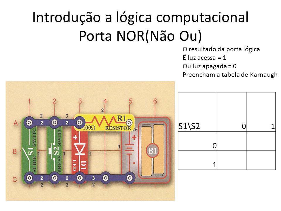 Introdução a lógica computacional Porta NOR(Não Ou) O resultado da porta lógica É luz acessa = 1 Ou luz apagada = 0 Preencham a tabela de Karnaugh S1\S2 01 0 1