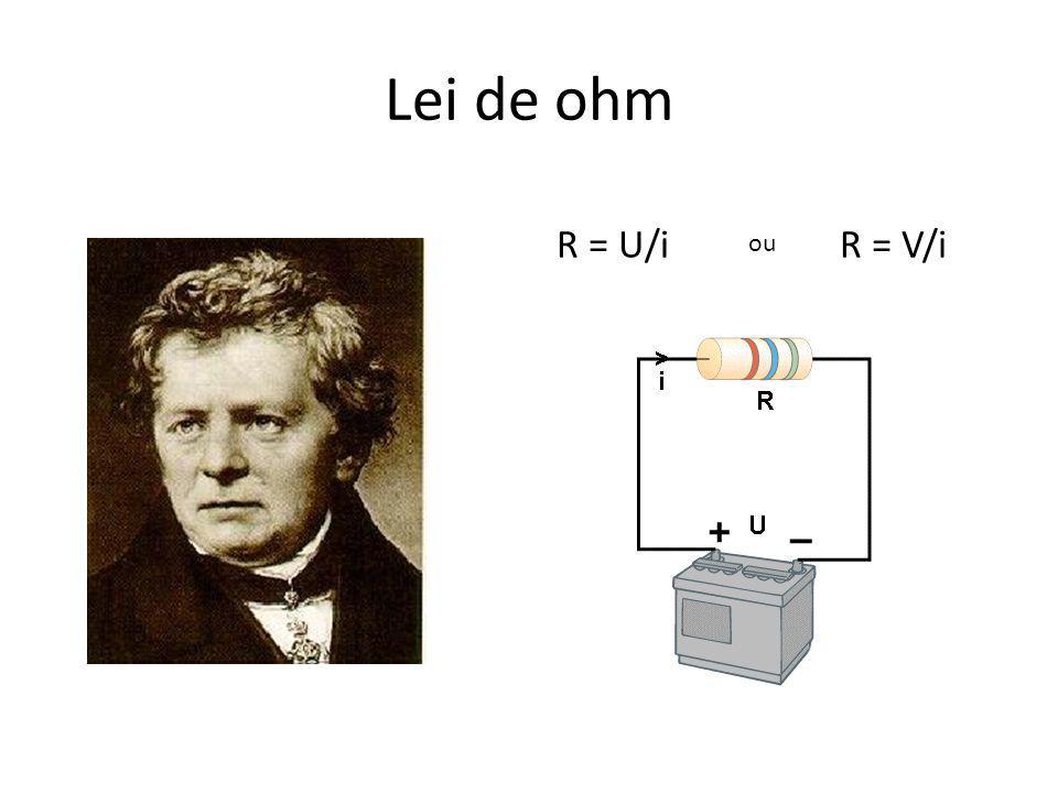 Lei de ohm R = U/iR = V/i ou