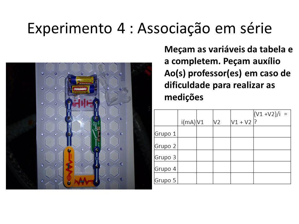 Experimento 4 : Associação em série i(mA)V1V2V1 + V2 (V1 +V2)/i = ? Grupo 1 Grupo 2 Grupo 3 Grupo 4 Grupo 5 Meçam as variáveis da tabela e a completem