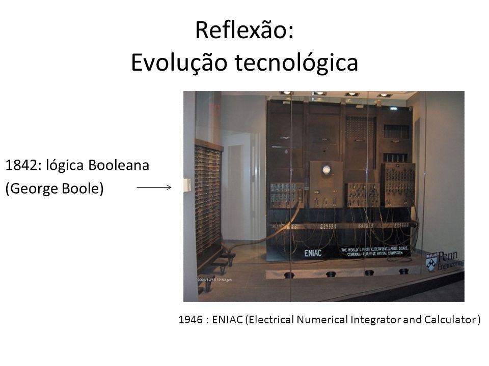 Reflexão: Evolução tecnológica TRANSISTORES!!!! Macintosh (1984) IBM 7030 (1959) IPhone