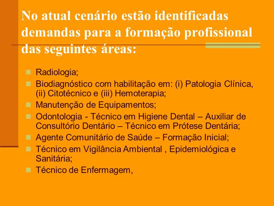No atual cenário estão identificadas demandas para a formação profissional das seguintes áreas: Radiologia; Biodiagnóstico com habilitação em: (i) Patologia Clínica, (ii) Citotécnico e (iii) Hemoterapia; Manutenção de Equipamentos; Odontologia - Técnico em Higiene Dental – Auxiliar de Consultório Dentário – Técnico em Prótese Dentária; Agente Comunitário de Saúde – Formação Inicial; Técnico em Vigilância Ambiental, Epidemiológica e Sanitária; Técnico de Enfermagem,