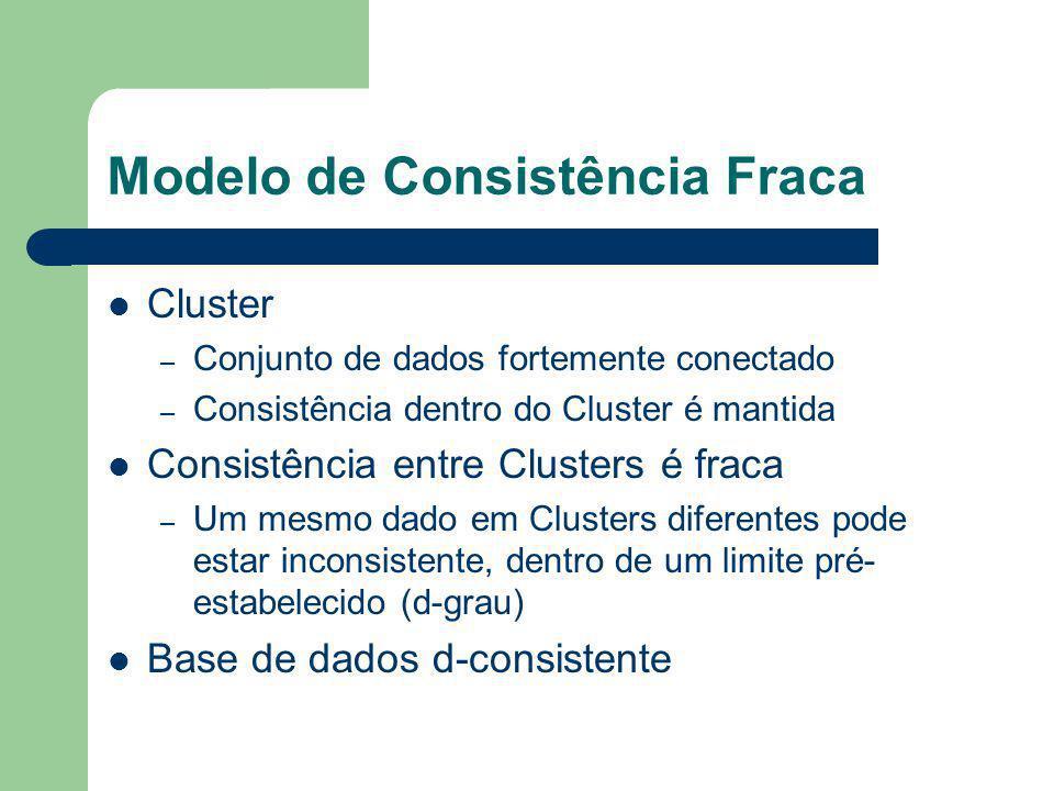 Modelo de Consistência Fraca Cluster – Conjunto de dados fortemente conectado – Consistência dentro do Cluster é mantida Consistência entre Clusters é