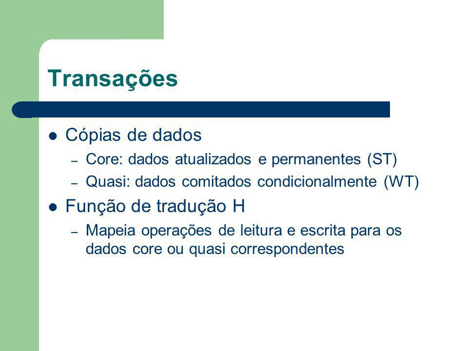 Transações Cópias de dados – Core: dados atualizados e permanentes (ST) – Quasi: dados comitados condicionalmente (WT) Função de tradução H – Mapeia o