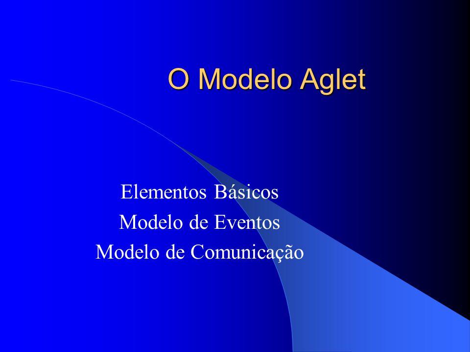 Relacionamento entre um Aglet e seus Listeners Aglet MobilityListener CloneListener PersistenceListener Clone Events Mobility Events Persistence Events