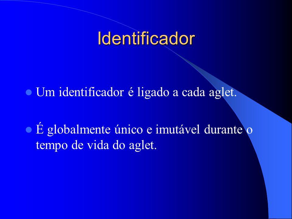 Identificador Um identificador é ligado a cada aglet.