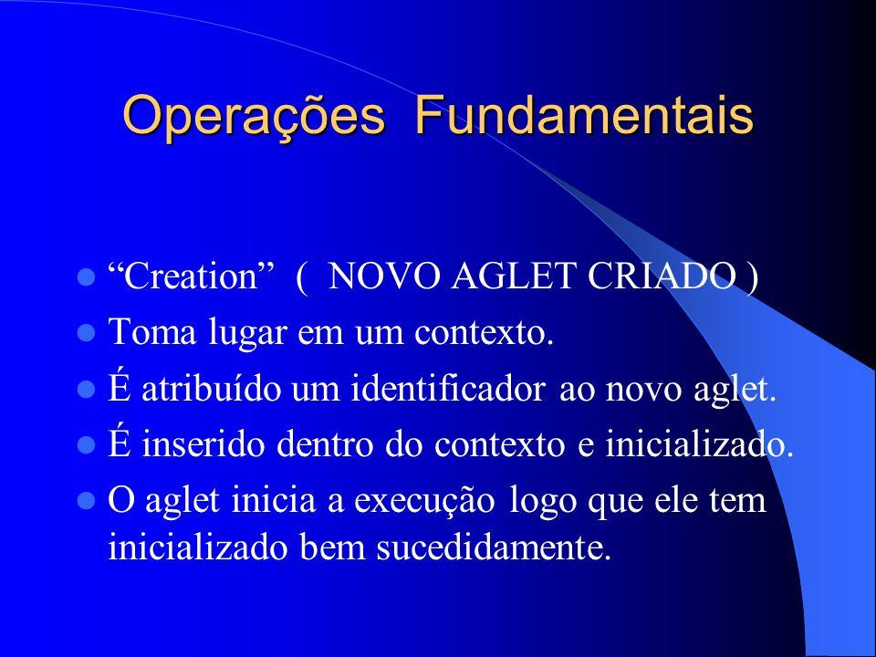 Operações Fundamentais Creation ( NOVO AGLET CRIADO ) Toma lugar em um contexto.