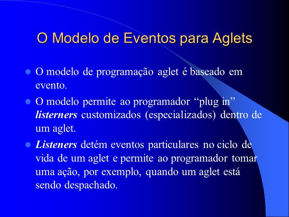 O Modelo de Eventos para Aglets O modelo de programação aglet é baseado em evento.