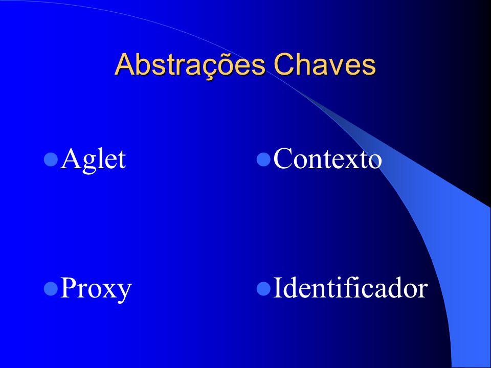 Abstrações Chaves Aglet Proxy Contexto Identificador