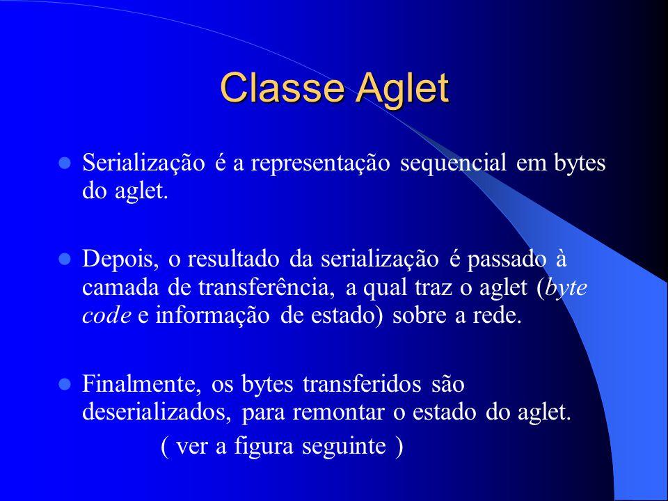 Classe Aglet Serialização é a representação sequencial em bytes do aglet.