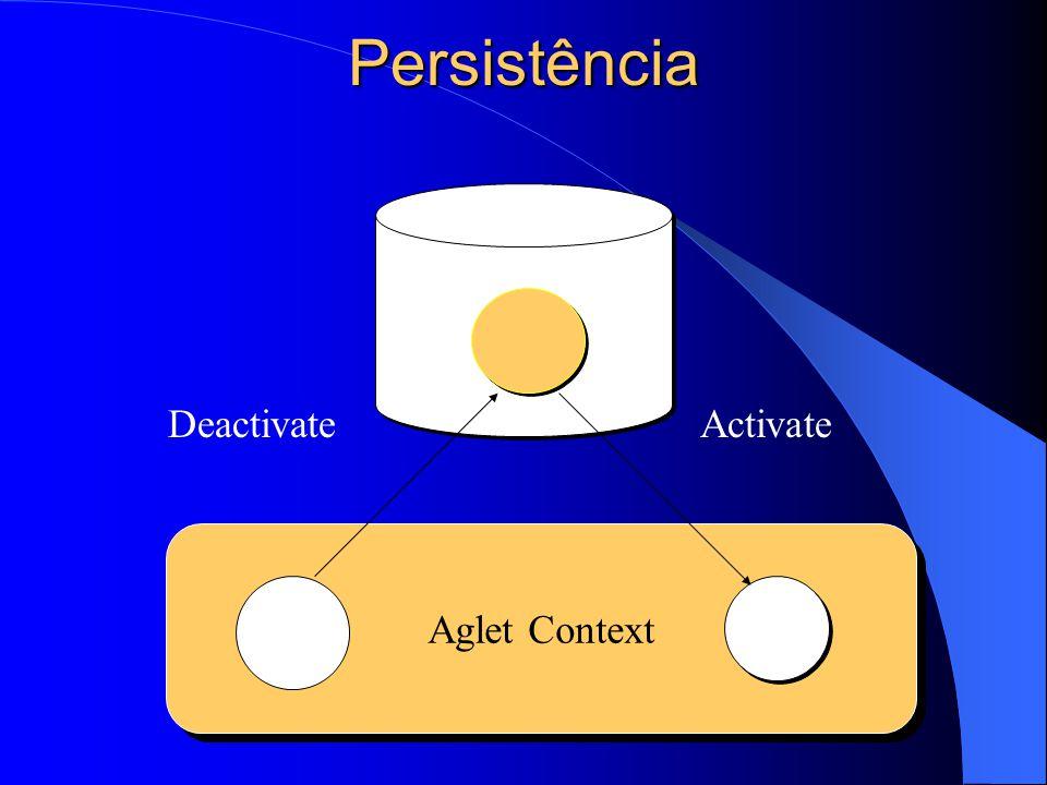 Persistência Aglet Context DeactivateActivate