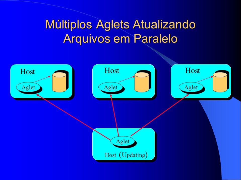 Múltiplos Aglets Atualizando Arquivos em Paralelo Aglet Host ( U pdating )