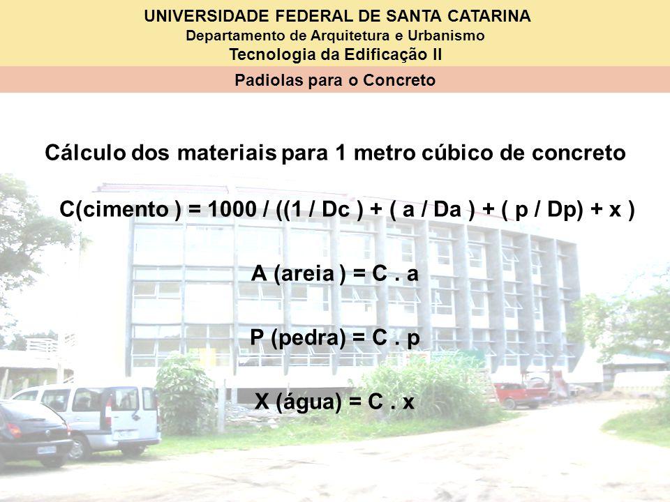 UNIVERSIDADE FEDERAL DE SANTA CATARINA Departamento de Arquitetura e Urbanismo Tecnologia da Edificação II Padiolas para o Concreto Cálculo dos materi