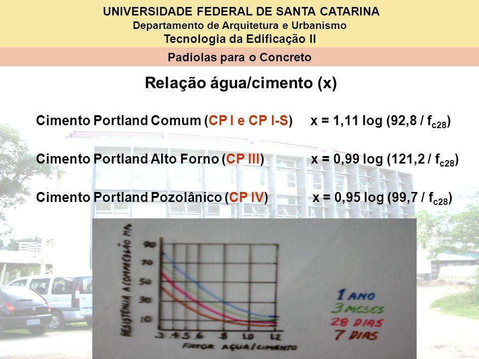 UNIVERSIDADE FEDERAL DE SANTA CATARINA Departamento de Arquitetura e Urbanismo Tecnologia da Edificação II Padiolas para o Concreto Relação água/cimen