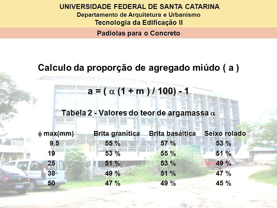 UNIVERSIDADE FEDERAL DE SANTA CATARINA Departamento de Arquitetura e Urbanismo Tecnologia da Edificação II Padiolas para o Concreto Calculo da proporç