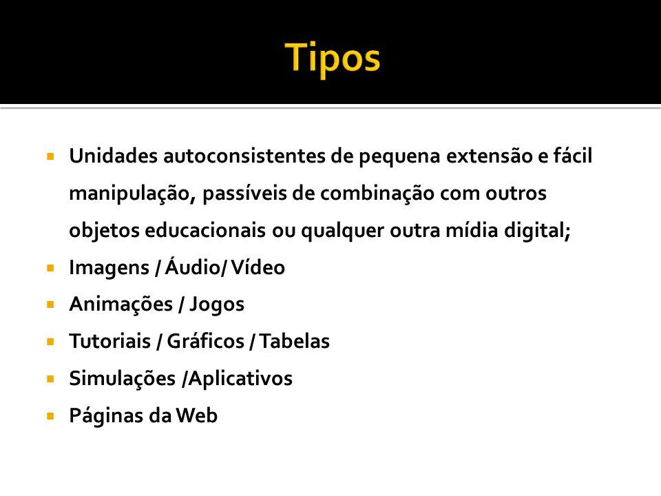 Unidades autoconsistentes de pequena extensão e fácil manipulação, passíveis de combinação com outros objetos educacionais ou qualquer outra mídia digital; Imagens / Áudio/ Vídeo Animações / Jogos Tutoriais / Gráficos / Tabelas Simulações /Aplicativos Páginas da Web