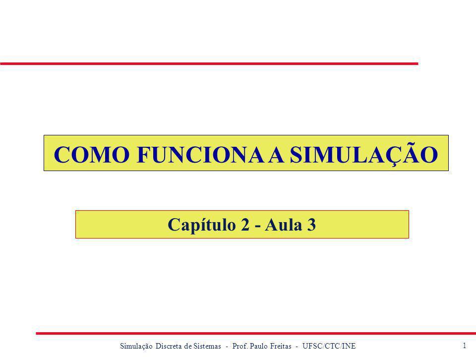 2 Simulação Discreta de Sistemas - Prof.