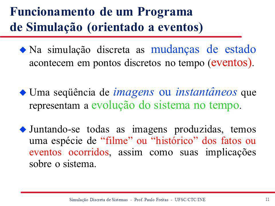12 Simulação Discreta de Sistemas - Prof.