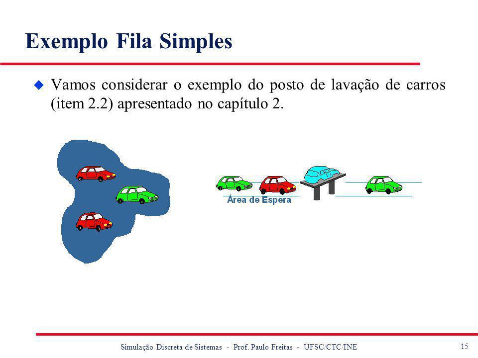 16 Simulação Discreta de Sistemas - Prof.
