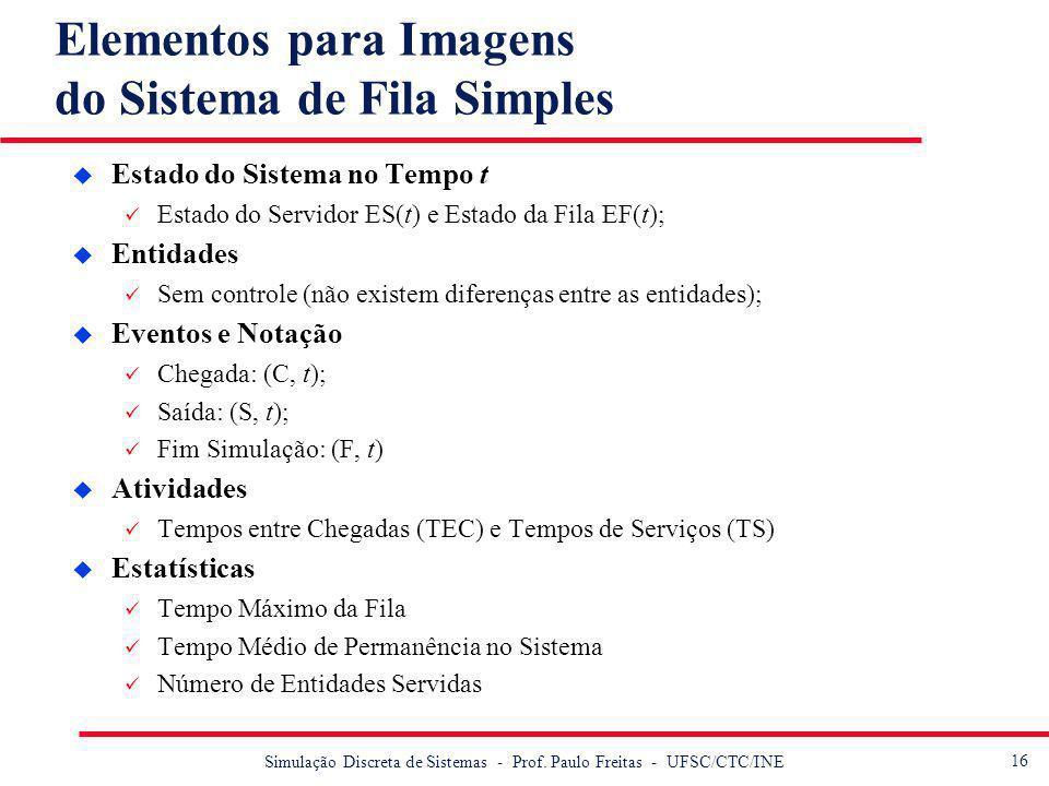 17 Simulação Discreta de Sistemas - Prof.