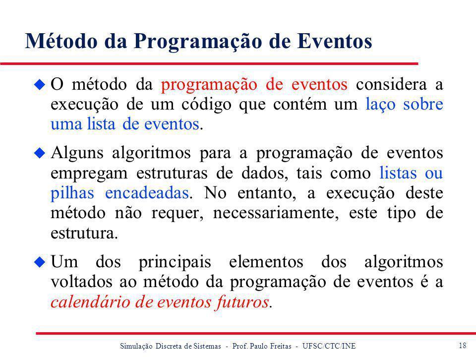 19 Simulação Discreta de Sistemas - Prof.