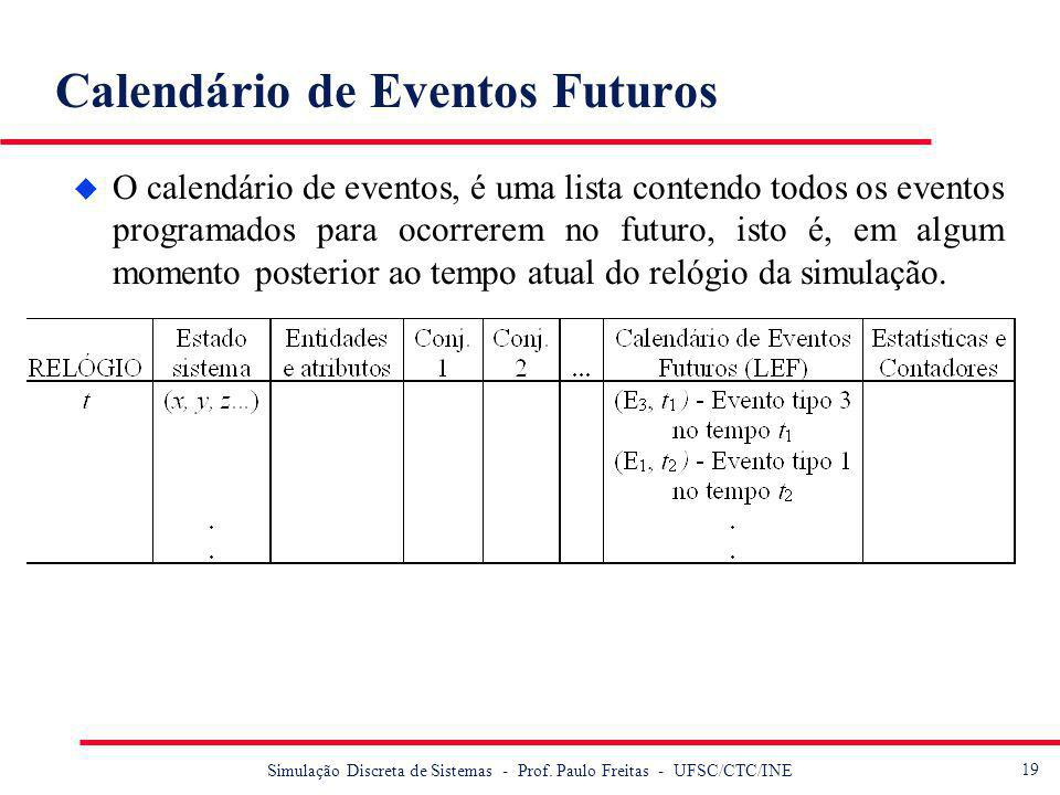 20 Simulação Discreta de Sistemas - Prof.