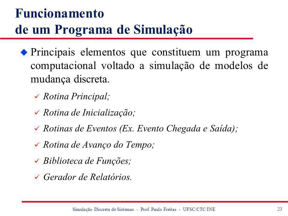 24 Simulação Discreta de Sistemas - Prof.