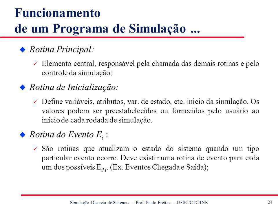 25 Simulação Discreta de Sistemas - Prof.