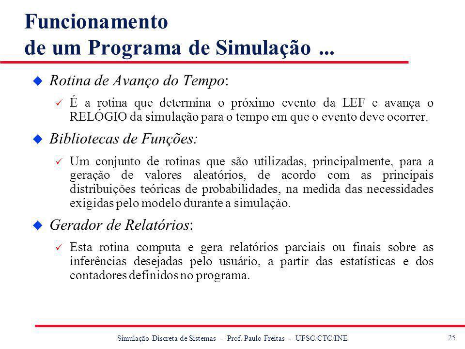 26 Simulação Discreta de Sistemas - Prof.