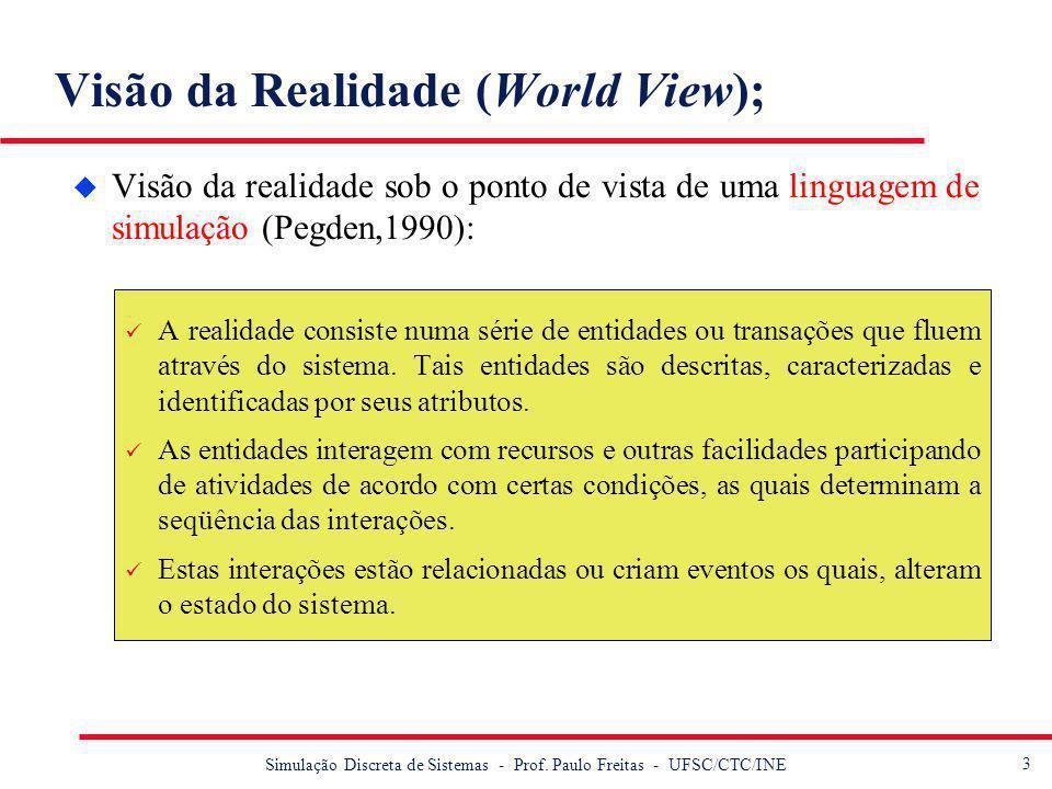 4 Simulação Discreta de Sistemas - Prof.Paulo Freitas - UFSC/CTC/INE 1.