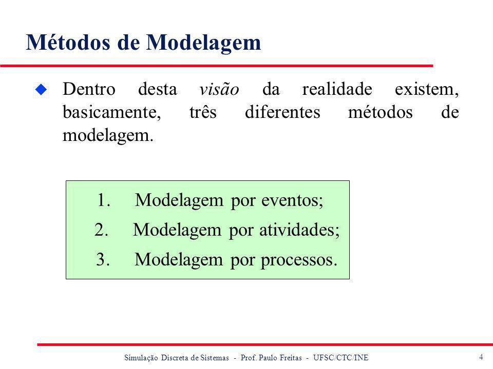5 Simulação Discreta de Sistemas - Prof.Paulo Freitas - UFSC/CTC/INE Métodos de Modelagem...