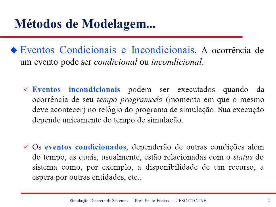 6 Simulação Discreta de Sistemas - Prof.