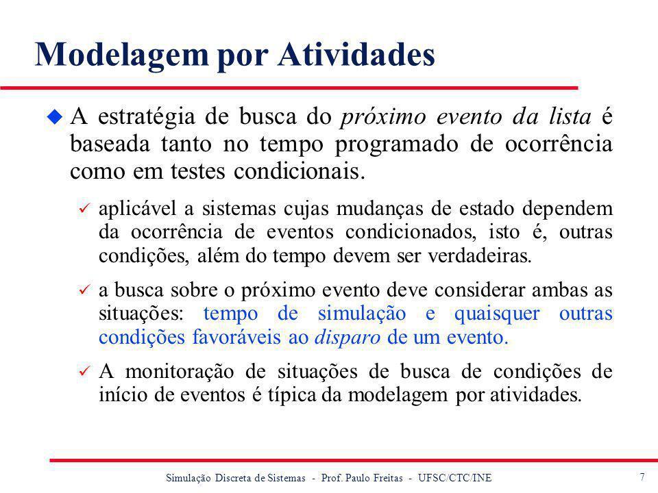 8 Simulação Discreta de Sistemas - Prof.
