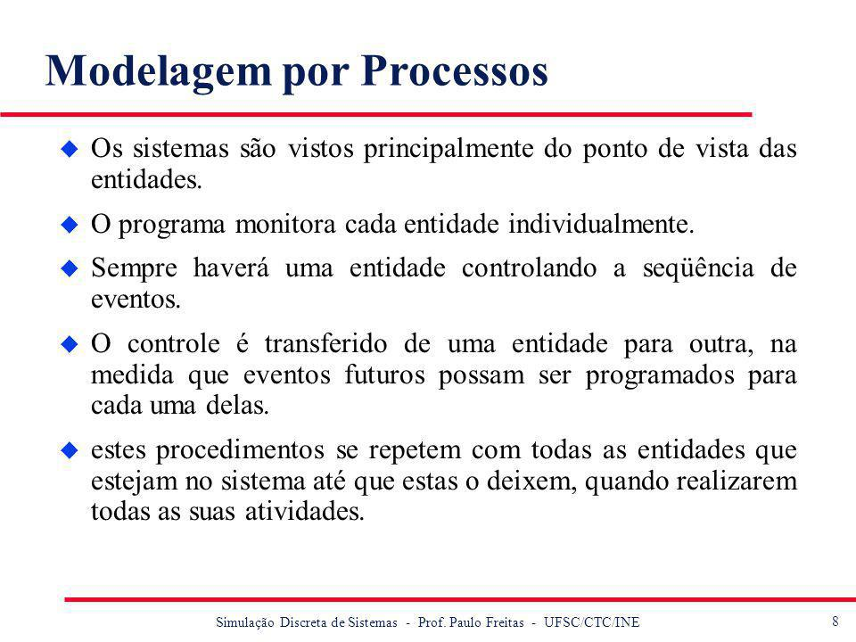 9 Simulação Discreta de Sistemas - Prof.