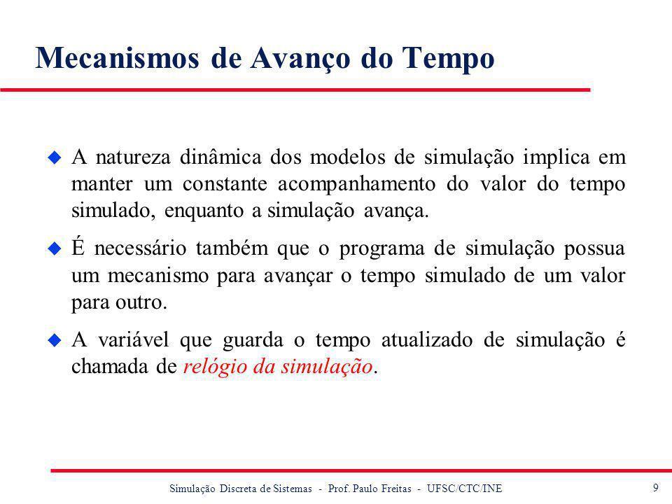 10 Simulação Discreta de Sistemas - Prof.