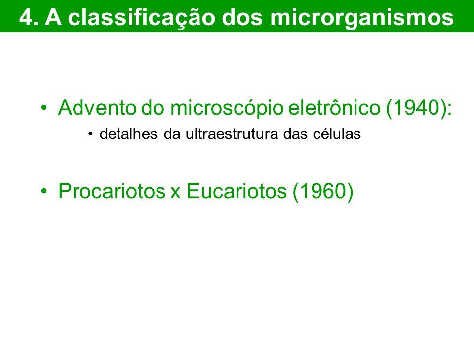 Advento do microscópio eletrônico (1940): detalhes da ultraestrutura das células Procariotos x Eucariotos (1960) 4. A classificação dos microrganismos