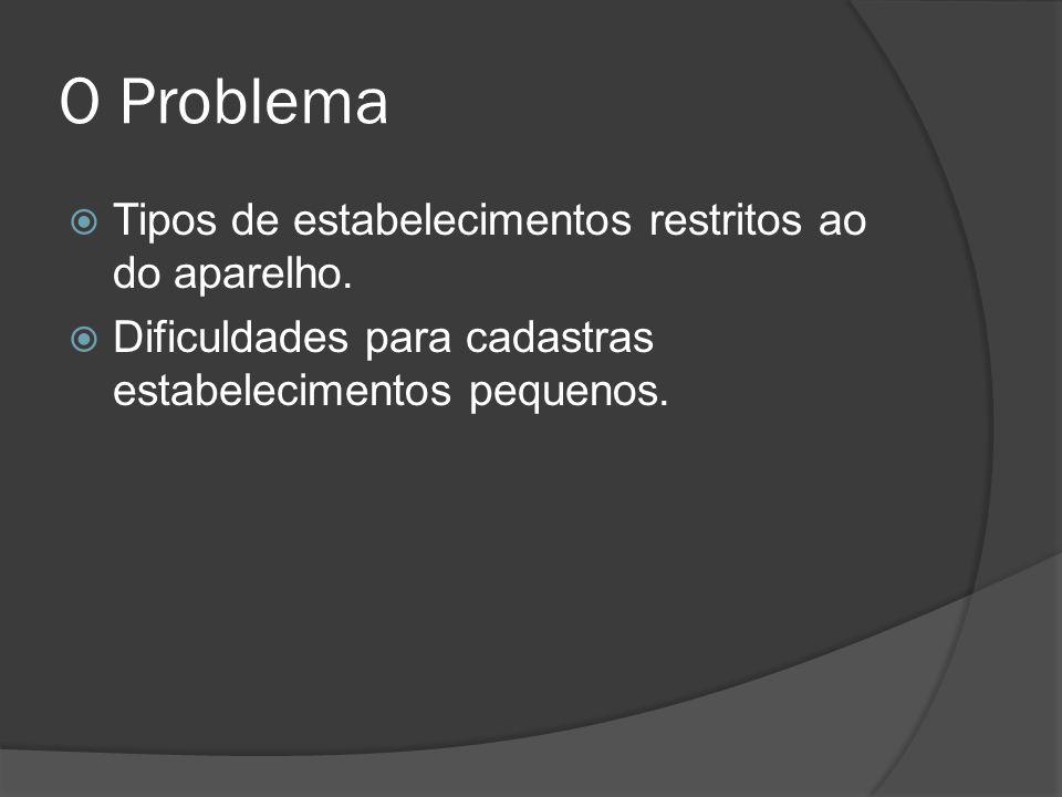 O Problema Tipos de estabelecimentos restritos ao do aparelho.