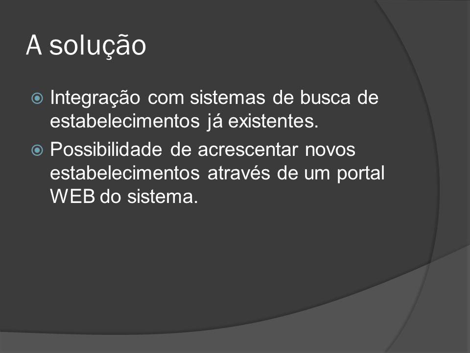 A solução Integração com sistemas de busca de estabelecimentos já existentes.