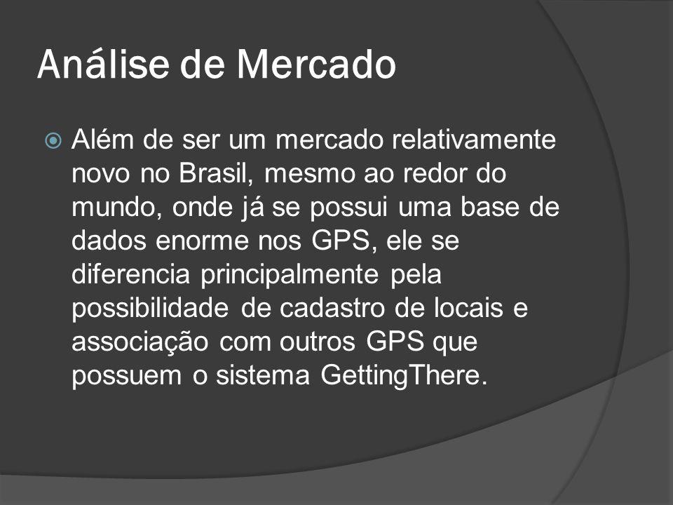 Análise de Mercado Além de ser um mercado relativamente novo no Brasil, mesmo ao redor do mundo, onde já se possui uma base de dados enorme nos GPS, ele se diferencia principalmente pela possibilidade de cadastro de locais e associação com outros GPS que possuem o sistema GettingThere.
