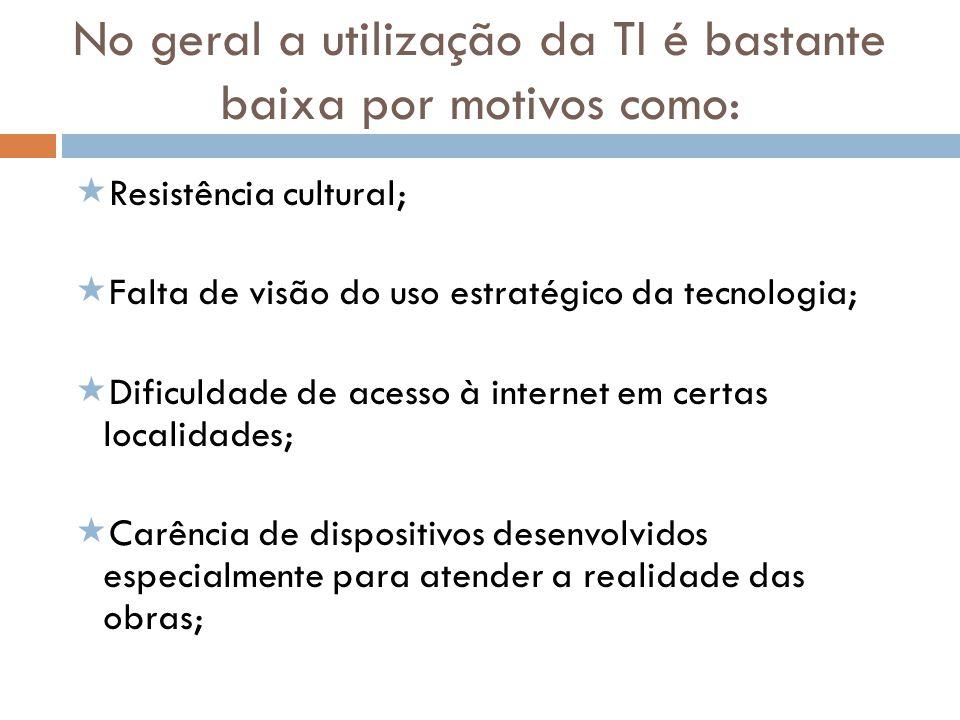 Resistência cultural; Falta de visão do uso estratégico da tecnologia; Dificuldade de acesso à internet em certas localidades; Carência de dispositivo