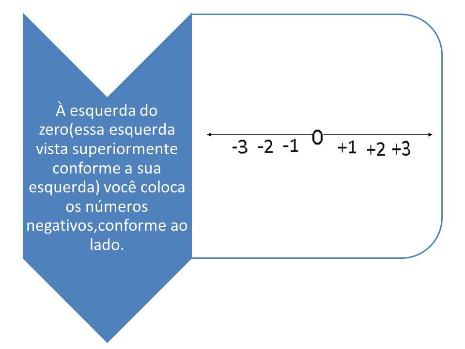 À esquerda do zero(essa esquerda vista superiormente conforme a sua esquerda) você coloca os números negativos,conforme ao lado.