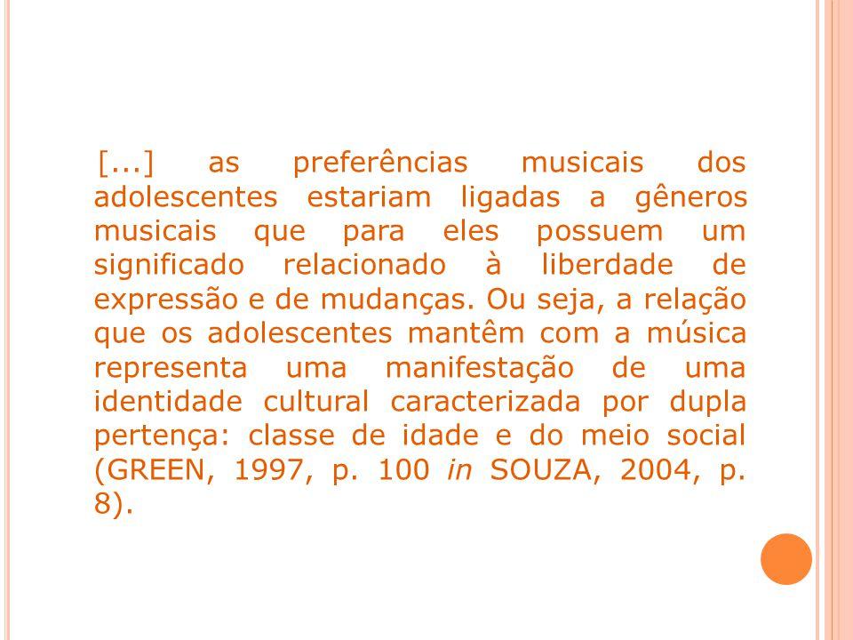 REFERÊNCIAS Para assistir : Sites: http://www.vagalume.com.br/ http://www.vagalume.com.br/ http://letras.mus.br/ http://www.letrasdemusicas.com.br/ http://www.clickgratis.com.br/letras-de- musicas/ http://www.clickgratis.com.br/letras-de- musicas/ http://www.youtube.com/?gl=BR&tab=w1